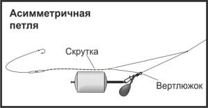 Асимметричная петля 0