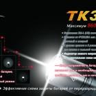 Фонарь Fenix TK35 8070.750x0