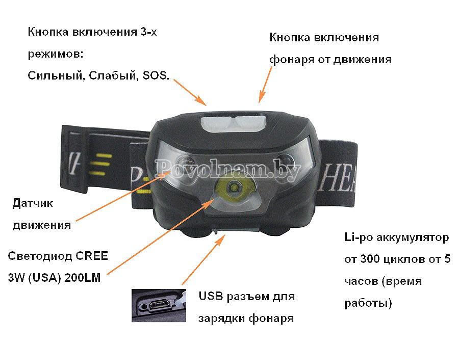 Фонарь налобный LED L18-1