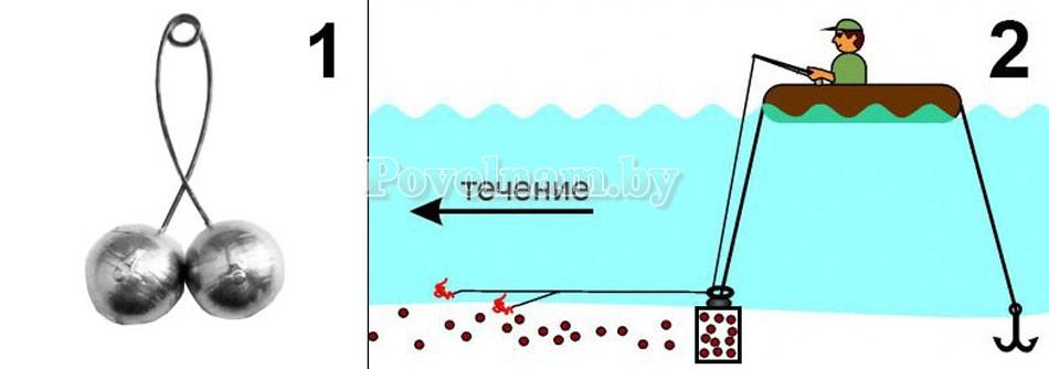 Кормушка На кольцо с лог. iвва схема 6
