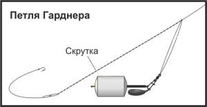 Петля Гарднера с технопланктоном 0