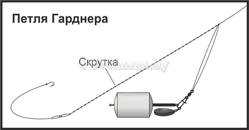 монтаж патерностер гарднера для фидера как вязать