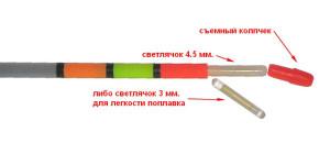 Поплавок Серебряный ручей SSF-11