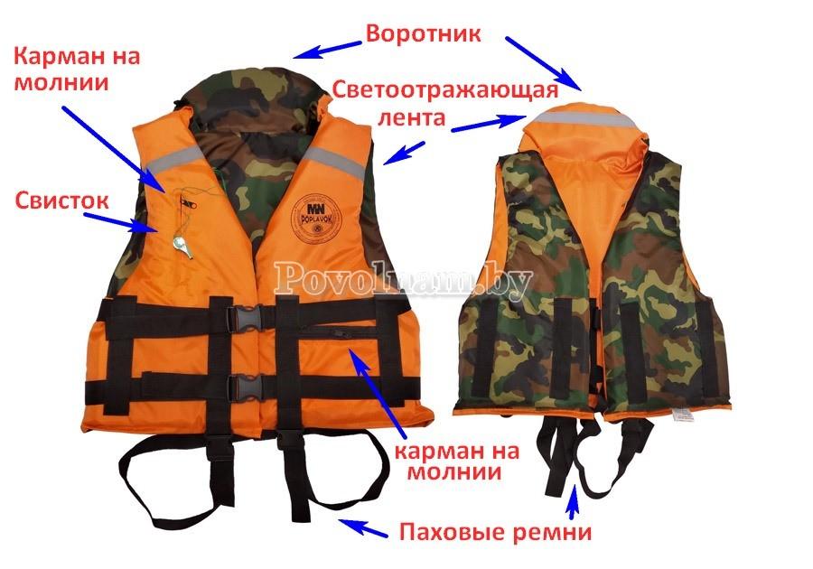 Жилет спасательный Поплавок Двухсторонний MedNovTex